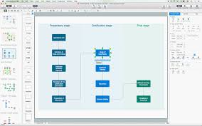 Charting Software For Mac Create Flow Chart On Mac Business Process Modeling Tool