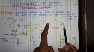 Centrifugal Governor Design Working Of Centrifugal Governor