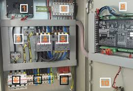 automatic generator transfer switch wiring diagram wiring diagram automatic transfer switch circuit diagram genset controller