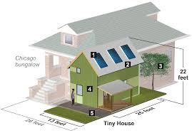 tiny houses for homeless. About The Tiny Homes Houses For Homeless
