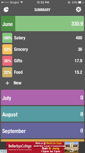 Food Budget App I Tried 12 Free Apps To Find The Best Expense Tracker App For You