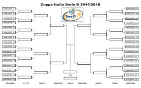 Coppa Italia Serie D il Tabellone Completo - Dettaglio News ...