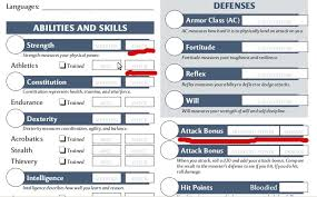 dungeons and dragons character sheet online dnd 4e how do i fill the dnd 4e essentials character sheets