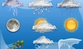 Інтерактивна погода