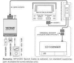 car usb sd aux mp3 integration kit for bmw 40 pin flat e39 e38 e46 photobucket installation steps