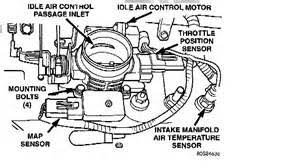 similiar jeep 2 5 engine diagram keywords 1997 jeep wrangler engine diagram 1997 jeep wrangler 2000 rpms