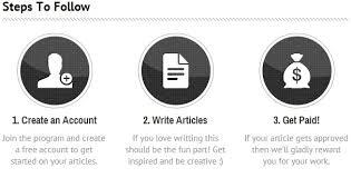 become a publisher terms of use tsmplug