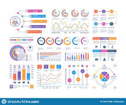 Comparison Chart Infographic Infographic Dashboard Ui Interface Information Panel With