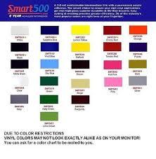 3m Stripe Chart
