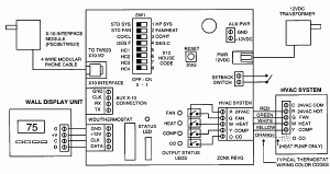 rcs tx10 b x10 thermostat protocol good job sucking using the internet wayback machine to go back to 1998 i located a nifty diagram of the system from smart home from whom i originally purchased the unit