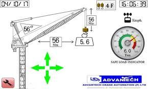 Tower Crane Lifting Capacity Chart Luffing Tower Crane Safe Load Indicator