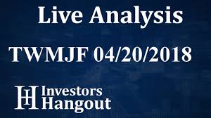 Twmjf Stock Chart Twmjf Stock Canopy Growth Corporation Live Analysis 04 20 2018