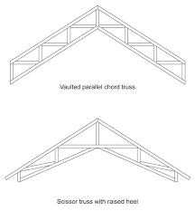 Vaulted Parallel Chord Truss Span Chart Vaulted Ceiling Trusses Figure 2 For Buildings Incorporating