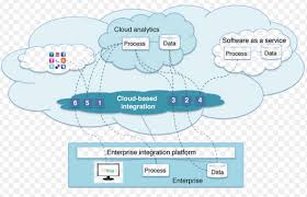cloud database diagram cloud database wiring diagram schematics ongoing challenge data integration in the cloud