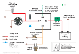 electric fan wiring diagram Also here is the wiring diagram I used for wiring the electric fan I too used a manual override switch Mine is lighted so the light wiring electric radiator fans anandtech forums technology on electric radiator fan wiring diagram