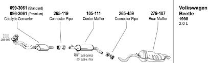 1998 Vw Beetle Engine Diagram VW Beetle Performance Engines