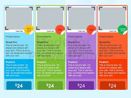 Pricing Strategy Slides Editable Powerpoint Presentation