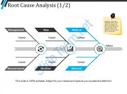 Root Cause Analysis Template Simple Root Cause Analysis Ppt Slide Themes Templates PowerPoint