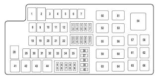 2012 nissan versa fuse box diagram best of lincoln mks 2008 2012 2012 nissan versa fuse box diagram best of lincoln mks 2008 2012 fuse box