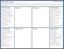 Financial Flow Chart Template Free Process Template Smartasafox Co