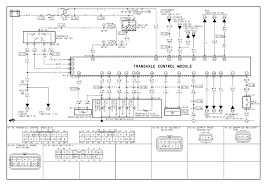 2000 chevy s10 wiring diagram wiring diagram and schematic design 2000 chevrolet s10 4cyl the wiring harness ecm swap