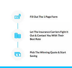free auto insurance quotes no personal information get insurance quotes save on auto insurance