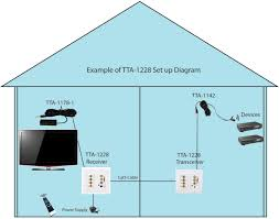 rca cat5 wall plate wiring diagram wiring diagram and schematic rca cat5 wall plate wiring diagram tripp lite