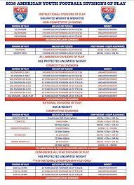 Football Info