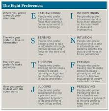 Infographic Myers Briggs Type Chart The Work Done By