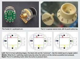 hss wiring diagram 1 tone pot wiring diagram for you • hss wiring diagram 1 tone pot images gallery