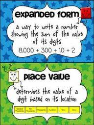 Craig Redl Place Value Teaching Math Math Poster Math