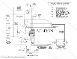 electrical wiring diagram of car electrical image electric car engine diagram wiring diagram schematics on electrical wiring diagram of car