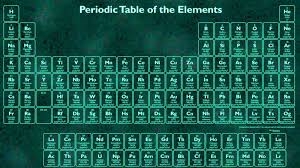 Printable Periodic Table Of Elements With Names Periodic Table Of Elements With Names And Symbols Download Copy 30