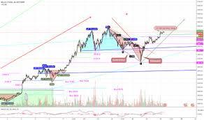 Bitcoin Option Chart Bitcoin Chart By Me Option Lotus