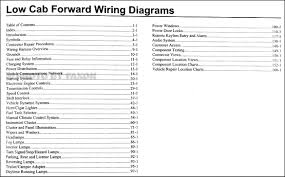 2012 ford f650 fuse box diagram 2012 image wiring 2007 f650 wiring harness diagram 2007 auto wiring diagram schematic on 2012 ford f650 fuse box