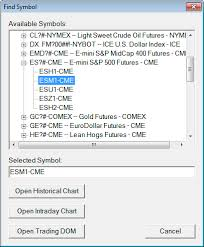 Trade Futures 4 Less Sierra Chart Rithmic Live Account Setup