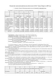 Финансовый анализ деятельности Завод Айнур методические указания  Это только предварительный просмотр
