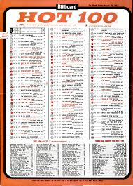 The Billboard Hot 100 Singles Chart For August 28 1965