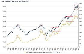 Nyse Margin Debt Chart A Warning Sign For Investors Nyse Margin Debt Is