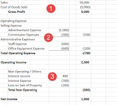 Multi Step Income Statement Format Examples How To Prepare