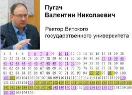 Московская академия экономики и права Пугач Валентин Николаевич кандидатская диссертация