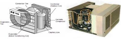 air conditioning system configurations electrical knowhow a c window unit construction