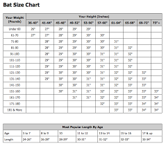 Baseball Bat Fitting Chart Bat Size Chart Bats Finder
