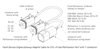 yacht devices engine gateway for volvo penta and j1939 engines evc a mc 12 pin c5 engine cable