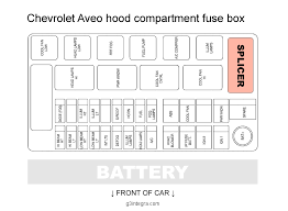 side job chevy aveo lights not working  acura integra tips and diy chevrolet aveo hood compartment fuse box