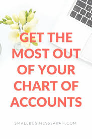 Standard Chart Of Accounts For Small Business Get The Most Out Of Your Chart Of Accounts Quickbooks