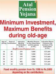 Pm Pension Yojana Chart Atal Pension Scheme Atal Pension Yojana Details News