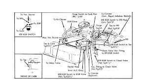 97 3800 v6 firebird engine diagram get image about wiring park avenue engine diagram together buick 3800 engine diagram