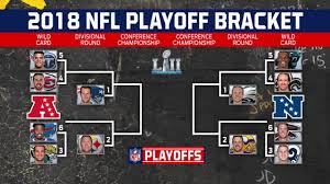 Nfl Playoff Bracket 2018 Chart Colin Makes His 2018 Nfl Playoff Predictions