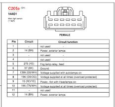 gmc sierra fog light wiring diagram wiring diagrams fog light wiring jpg source chevrolet silverado gmt800 1999 2006 fuse box diagram chevroletforum